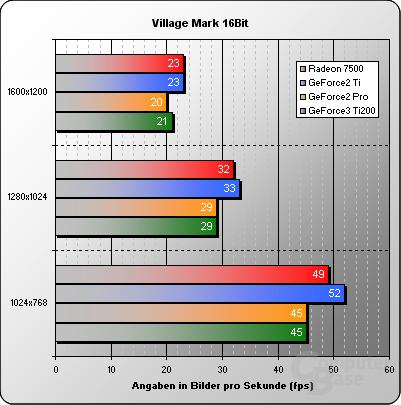VillageMark-16