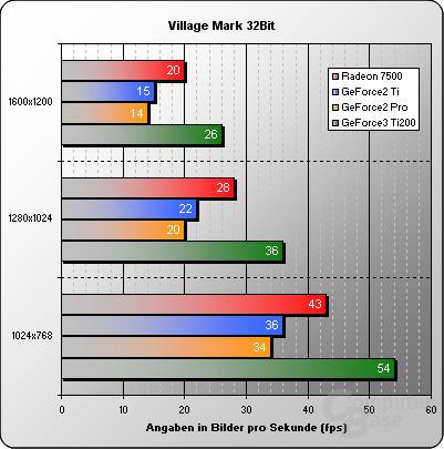 VillageMark-32
