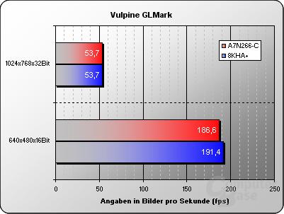 Vulpine GL Mark