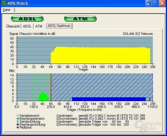 ADSL Watch 2