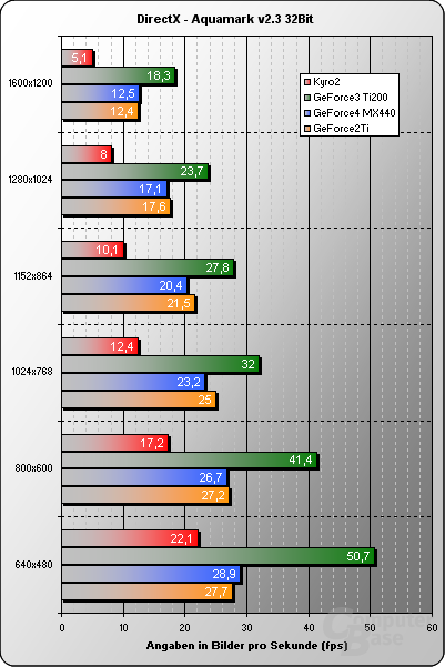 Aquamark v2.3 32Bit