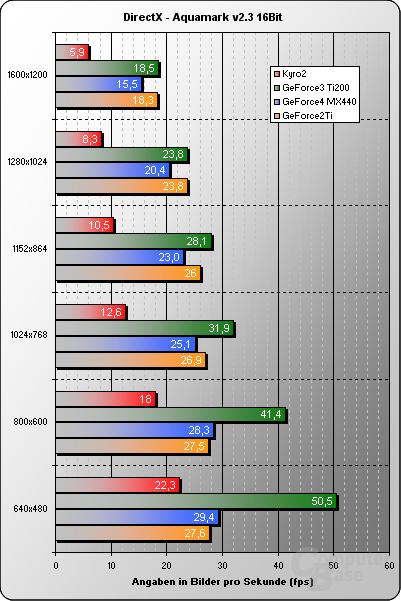 Aquamark v2.3 16Bit