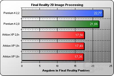 Final Reality 2D Image