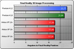 Final Reality 3D Image