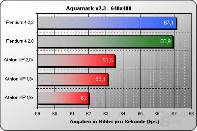 Aquamark 640
