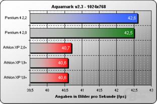 Aquamark 1024