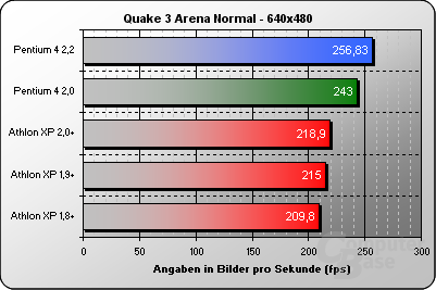 Quake3 Normal 640