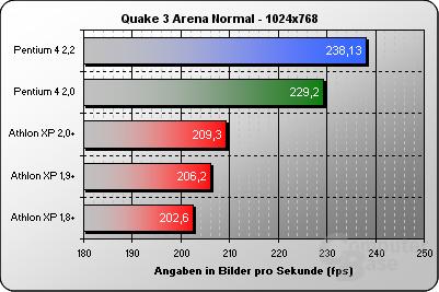 Quake3 Normal 1024