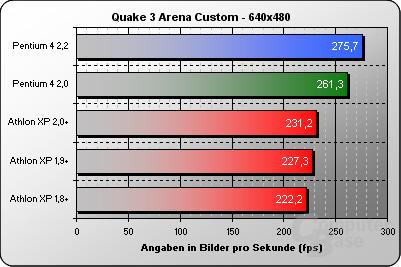 Quake3 Custom 640