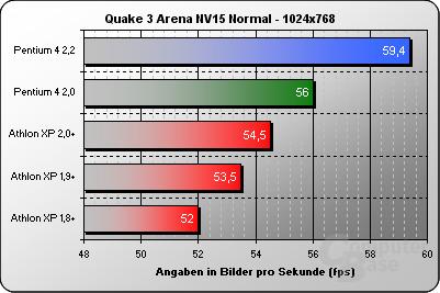 Quake3 Custom 1024