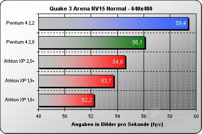 Quake3 nv15 Normal 640