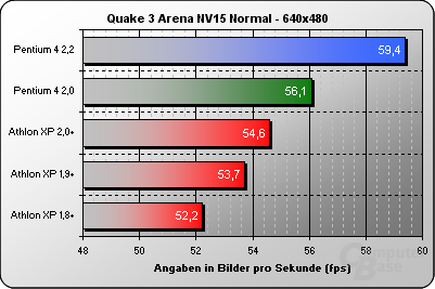 Quake3 nv15 Normal 640