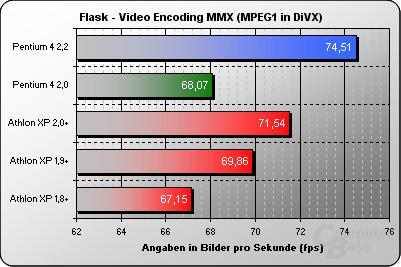 Flask MMX