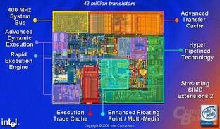 Pentium 4 Design