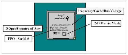 Pentium 4 Prozessor-Kennung