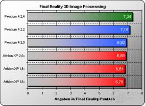 Final Reality 3D