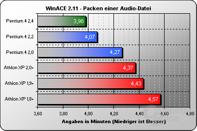 Winace 2.11