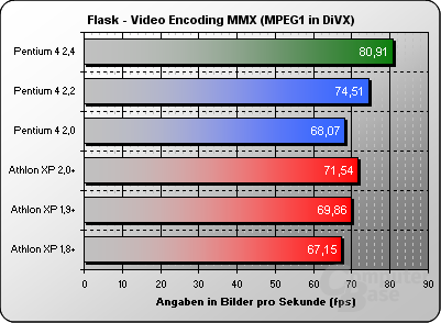 Flask 0.6 Preview MMX