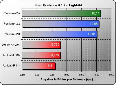 Spec Viewpref Light-04