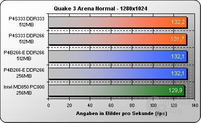 Quake 3 Arena 1280x1024