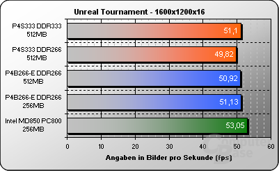 Unreal Tournament 1600x1200x16
