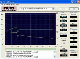 Schreibsimulation LG GCE-8400B - Traxdata 48X Rohling