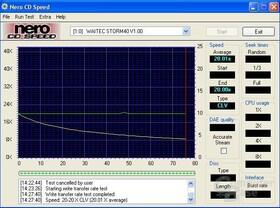 Schreibsimulation Waitec Storm 40X