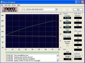 Schreibsimulation CDRW 401248 tx