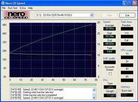 Schreibsimulation CDRW 481248 tx