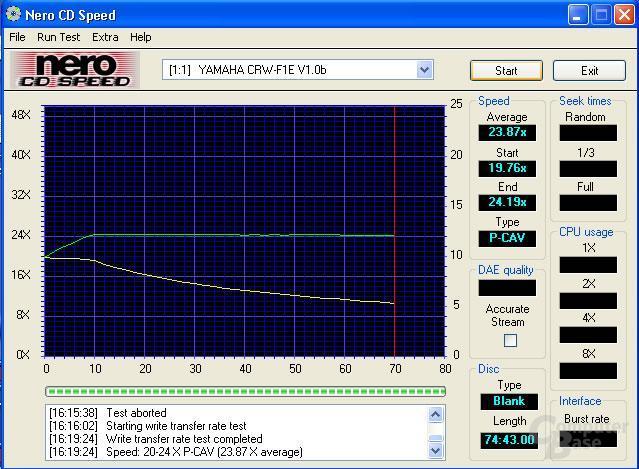 Schreibsimulation CD-RW Yamaha CRW-F1