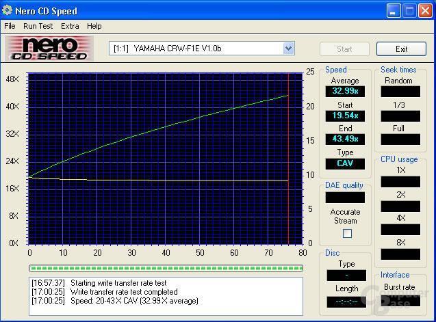 Schreibsimulation CD-R Yamaha CRW-F1