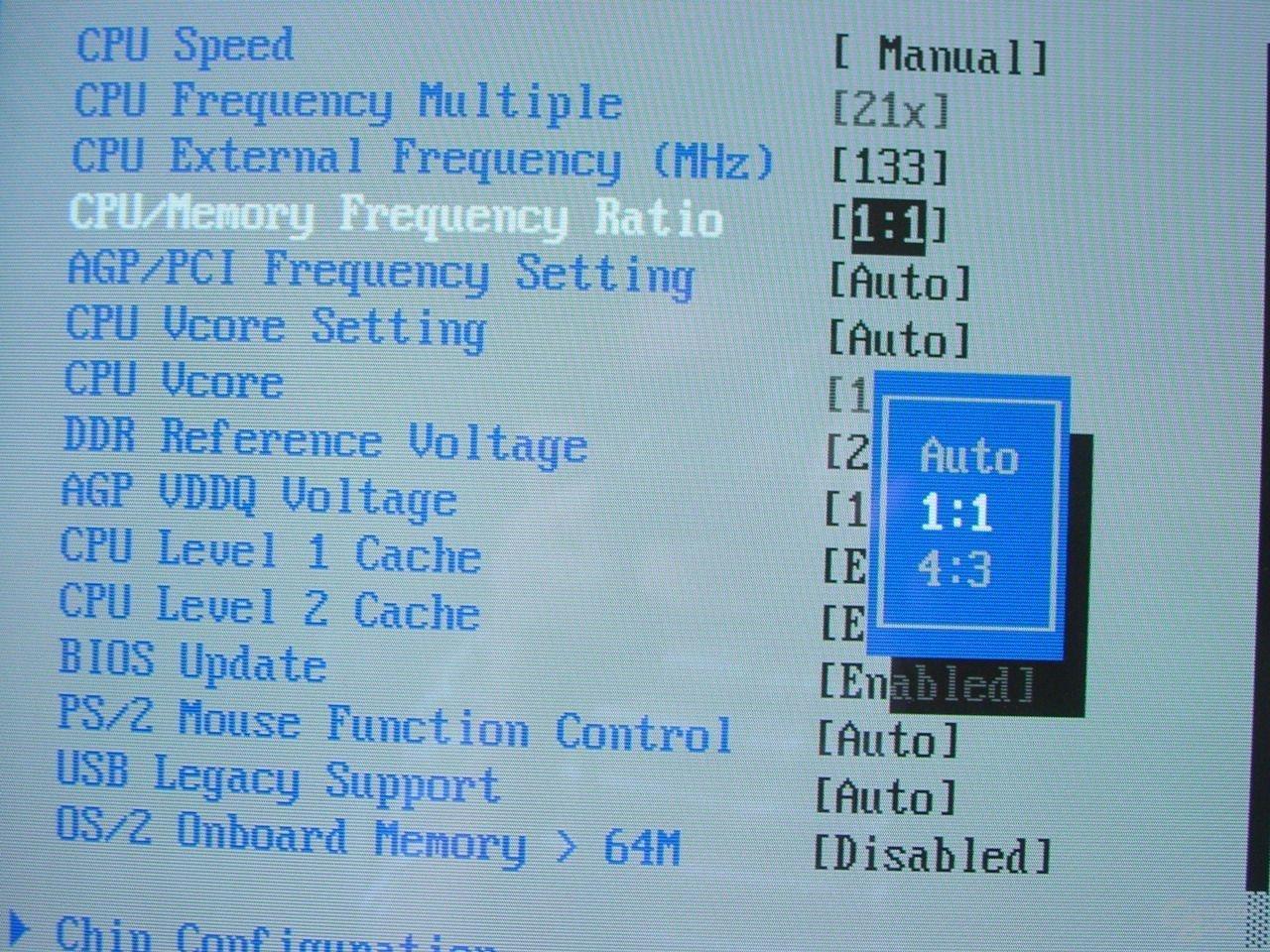 CPU-Memory-Ratio