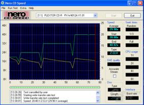 Schreibsimulation CD-R PX-4012TA.PNG