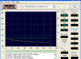 Schreibsimulation - CD-RW PX-4012TA.PNG