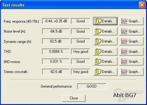 Abit BG7 Realtek Audio Analyzer