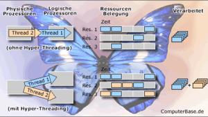 Was ist Hyper-Threading?: Die Grundlagen erklärt