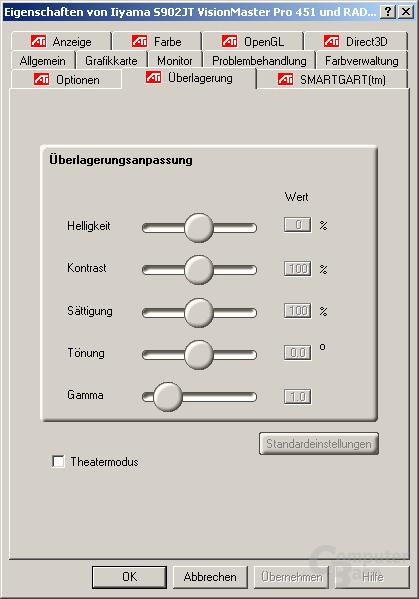 Treiber - Overlay