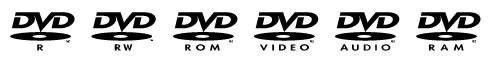 DVD Logos