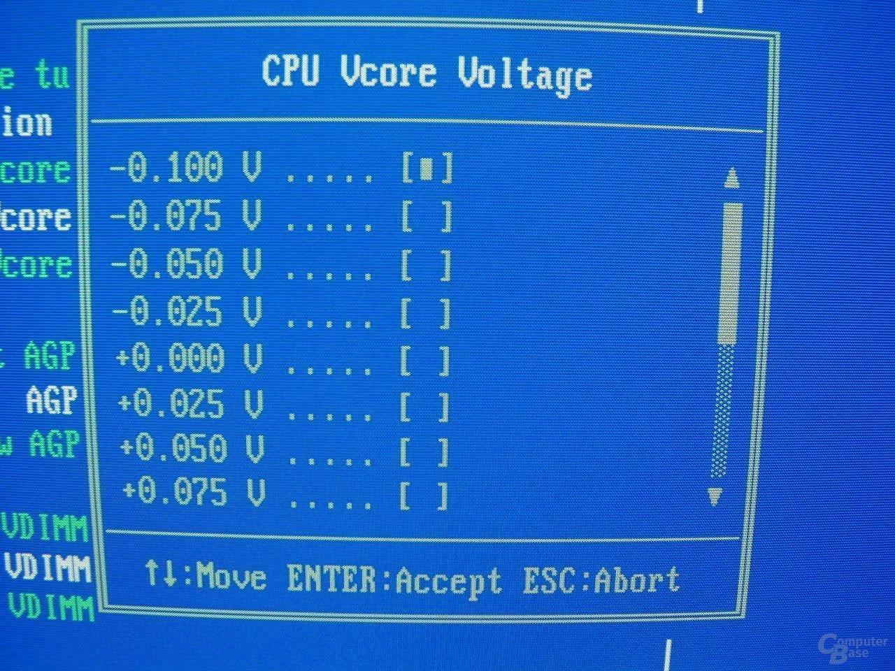 EP-4GEAEI - BIOS - VCore