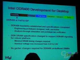 DDR400 für den Desktop
