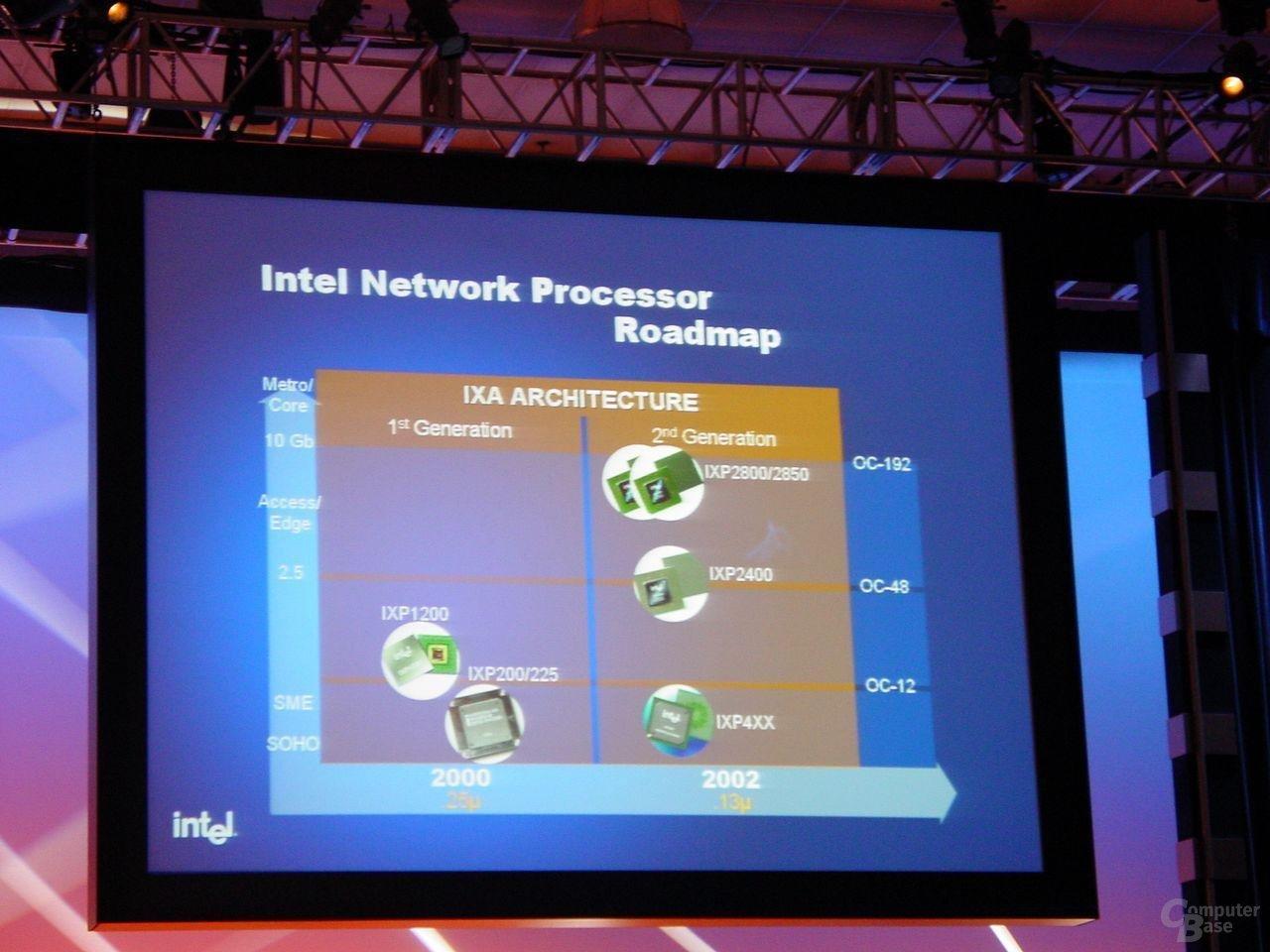 Network Prozessoren