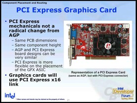 PCI Express for Graphics 3