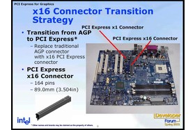 PCI Express for Graphics 4