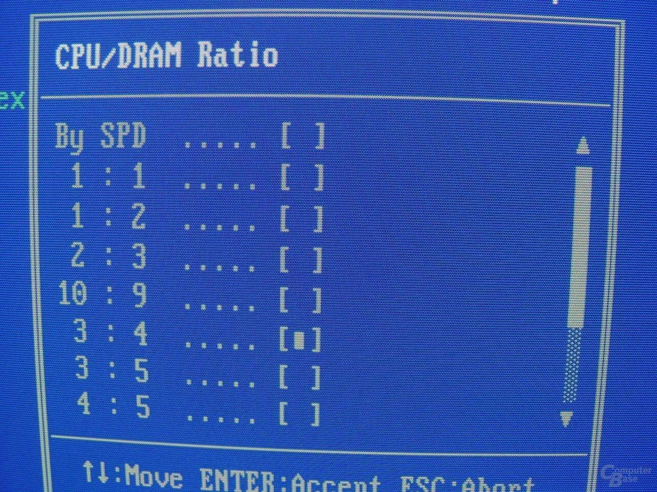 EPoX EP-4SDA5+ - Bios - RAM-Ratio