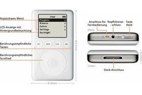 Neuer Apple iPod