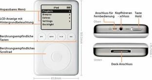 Neuer Apple iPod