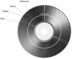 DVD-RAM Struktur