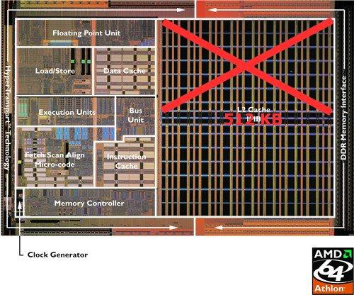 Athlon 64 3000+ - Das DIE im Überblick