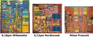 Willamette - Northwood - Prescott im Vergleich