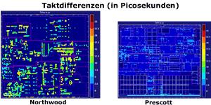 Gleichmäßigere Taktverteilung beim Prescott